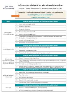 Leis de vendas online - checklist de legislação para ecommerce